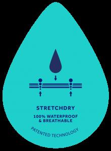 stretchdry